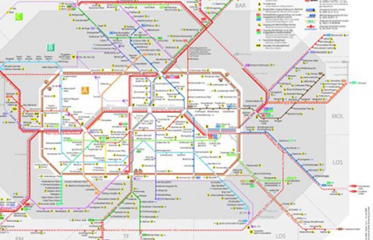 Das Netzwerk als Innovation